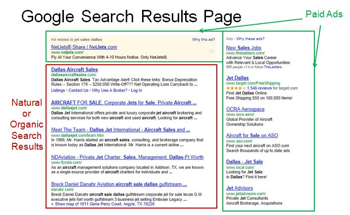 Search Engine Marketing - Which is better? Paid Search or Organic Search?