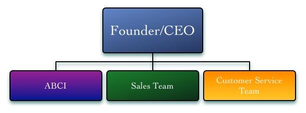 marketing team3