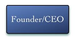 Sales & Marketing Org Structures- Entrepreneur