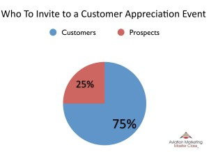 customer appreciation event - customers-prospects-ratio