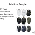 Importance of dress code in aviation