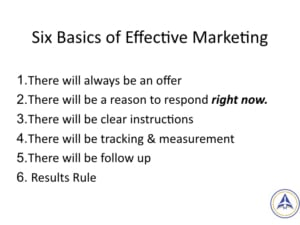 Book Club Discussion - No BS Social Media Marketing - Six Basics
