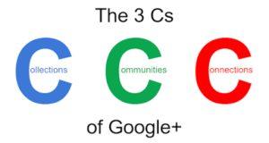 The 3Cs of Google+