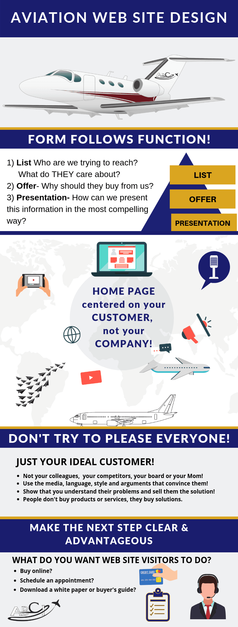 AMHF 0085 - Aviation Website Design - What Works?
