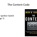 Book Club - ignition switch for Aviation content marketing