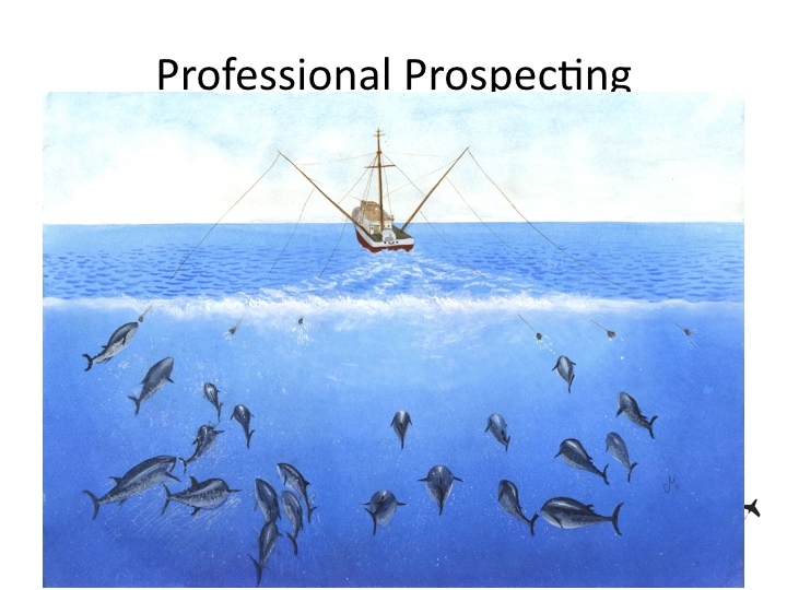 aviation facebook marketing as a professional prospecting tool