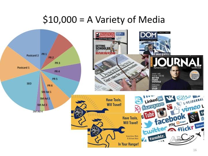 $10,000 aviation advertising case study