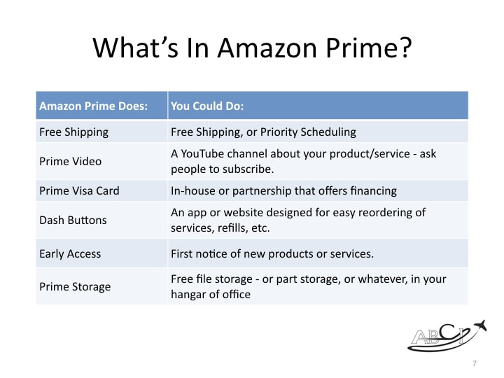amazon prime aviation customer loyalty program