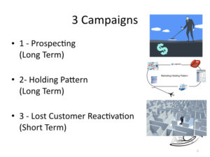 Three aviation marketing campaigns we recommend