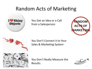 Aviation Marketing - Random Acts of Marketing