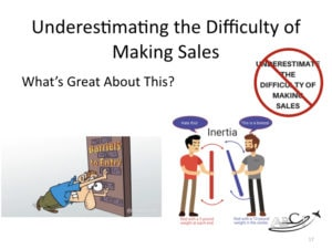 Understimating the difficulty of making sales? Get inertia on your side.