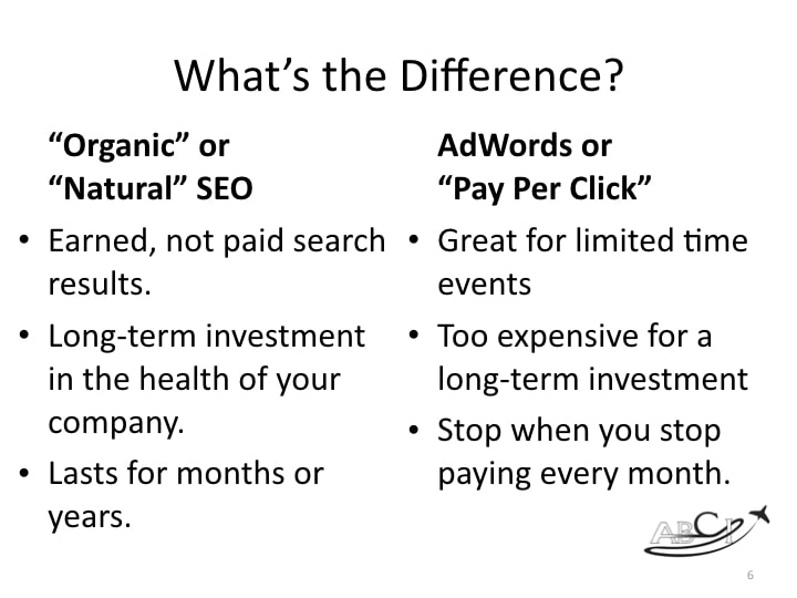 Organic or Natural SEO versus Adwords or Pay Per Click