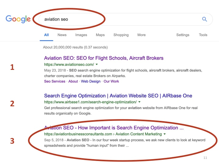 Aviation SEO Strategy - Where do You Stand?