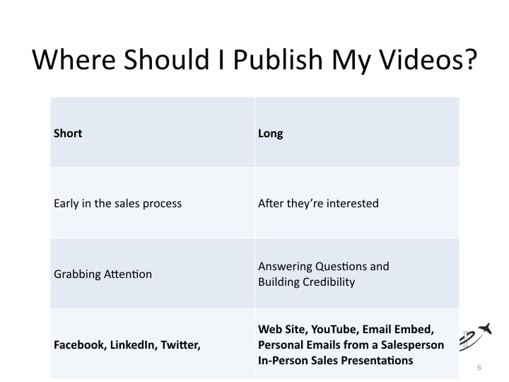 Aviation Video Marketing Questions and Answers