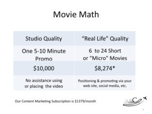 Marketing for Brokers and aviation consultants - movie math