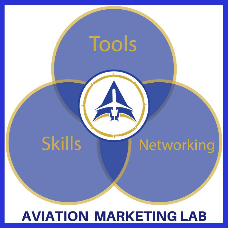 Aviation Marketing Lab - Aviation Marketing Course