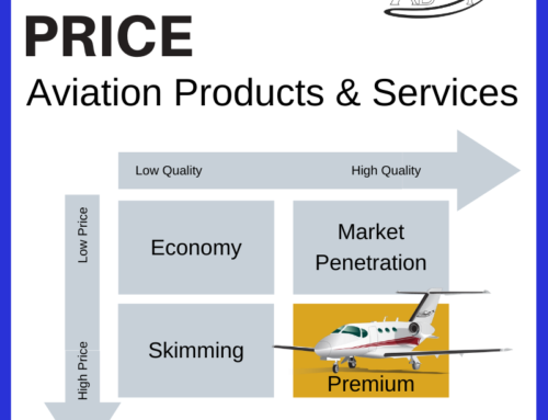 How to Price Aviation Products and Services For Better Sales Results