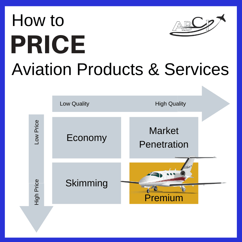 How to Price Aviation Products & Services