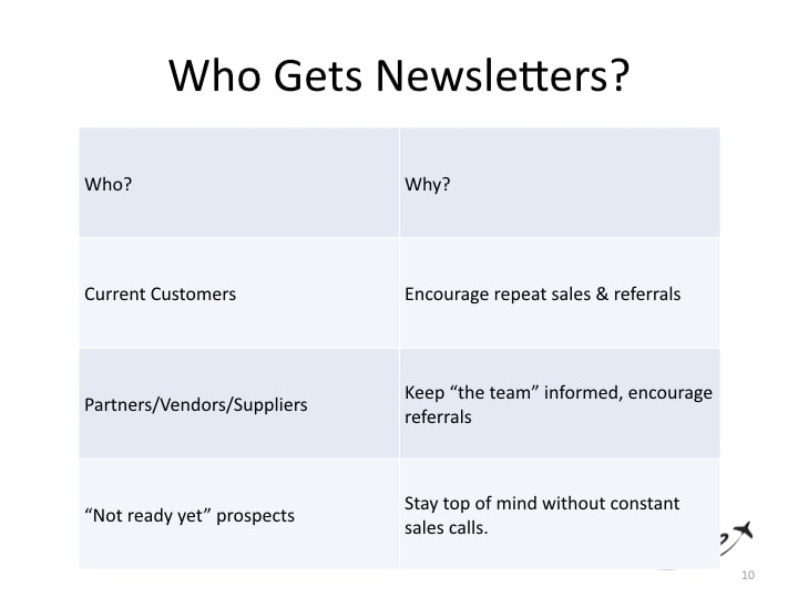 Who should you send printed newsletters to?