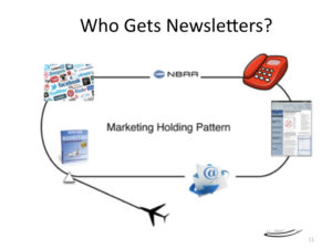 """Printed newsletters are a great part of a marketing """"holding pattern"""" for prospects that are not ready to buy yet."""