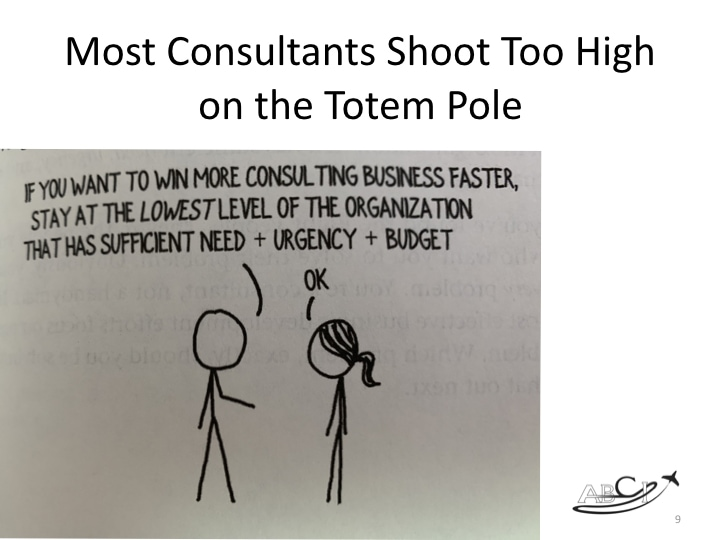 Book Club Discussion - The Irresistible Consultant's Guide to Winning Clients - Shoot lower