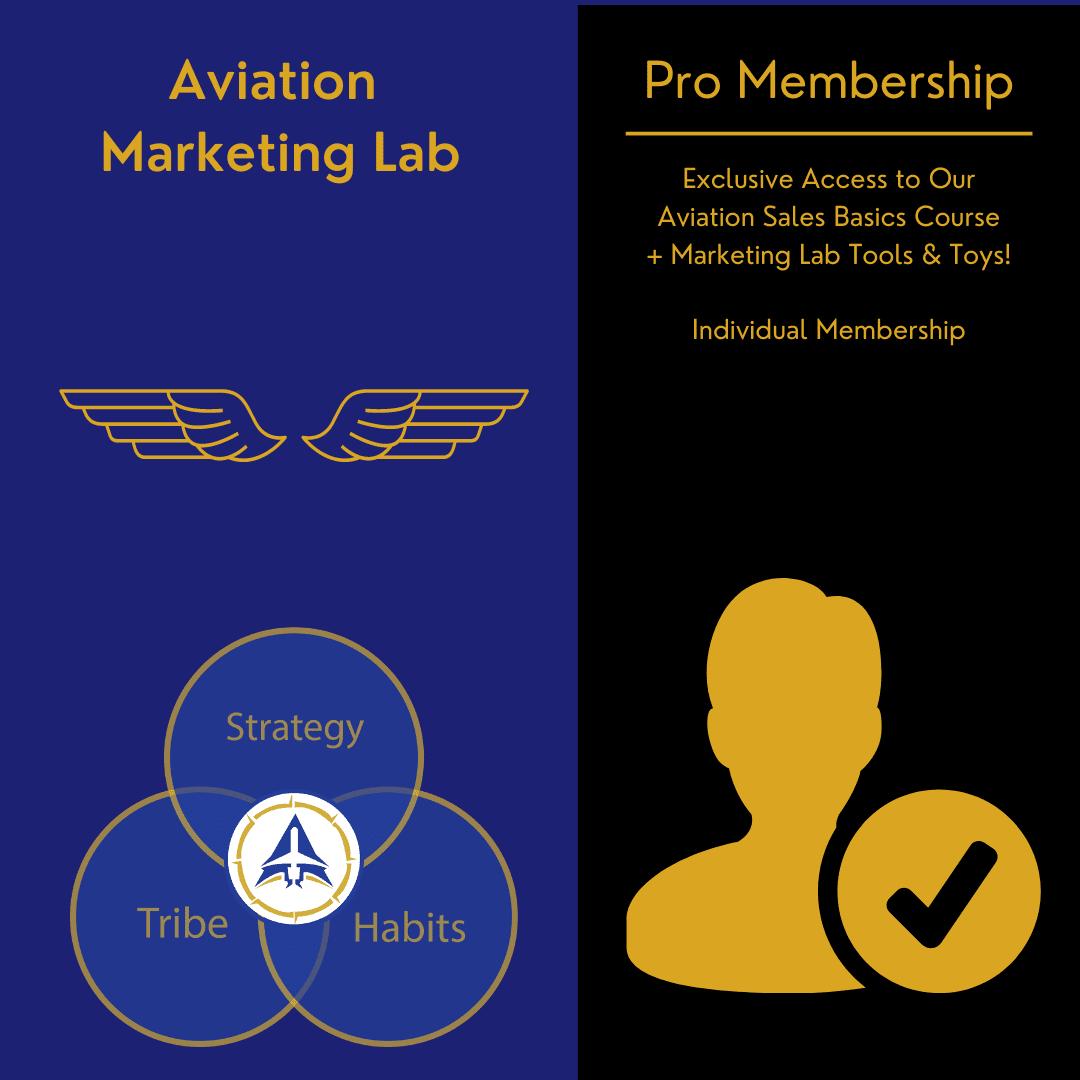 Pro Level Marketing Lab