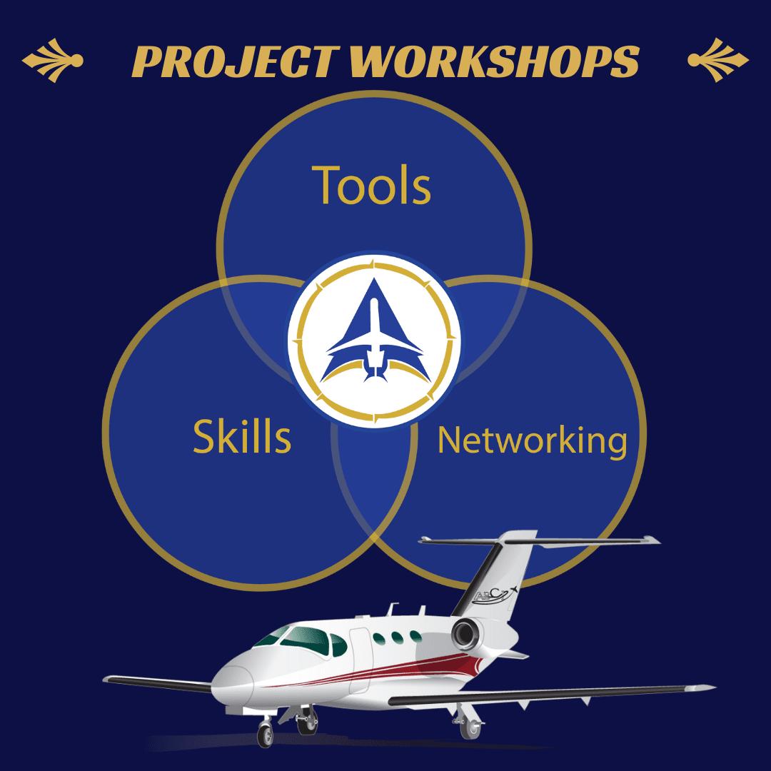 Aviation Marketing Project Workshops