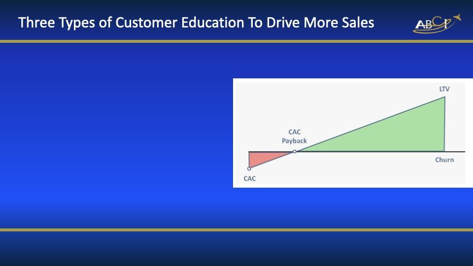 Customer Education - Better Customer Lifetime Value
